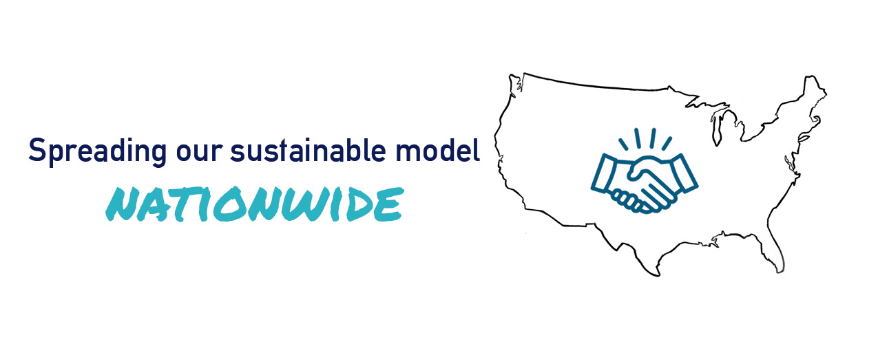 Sustainable model